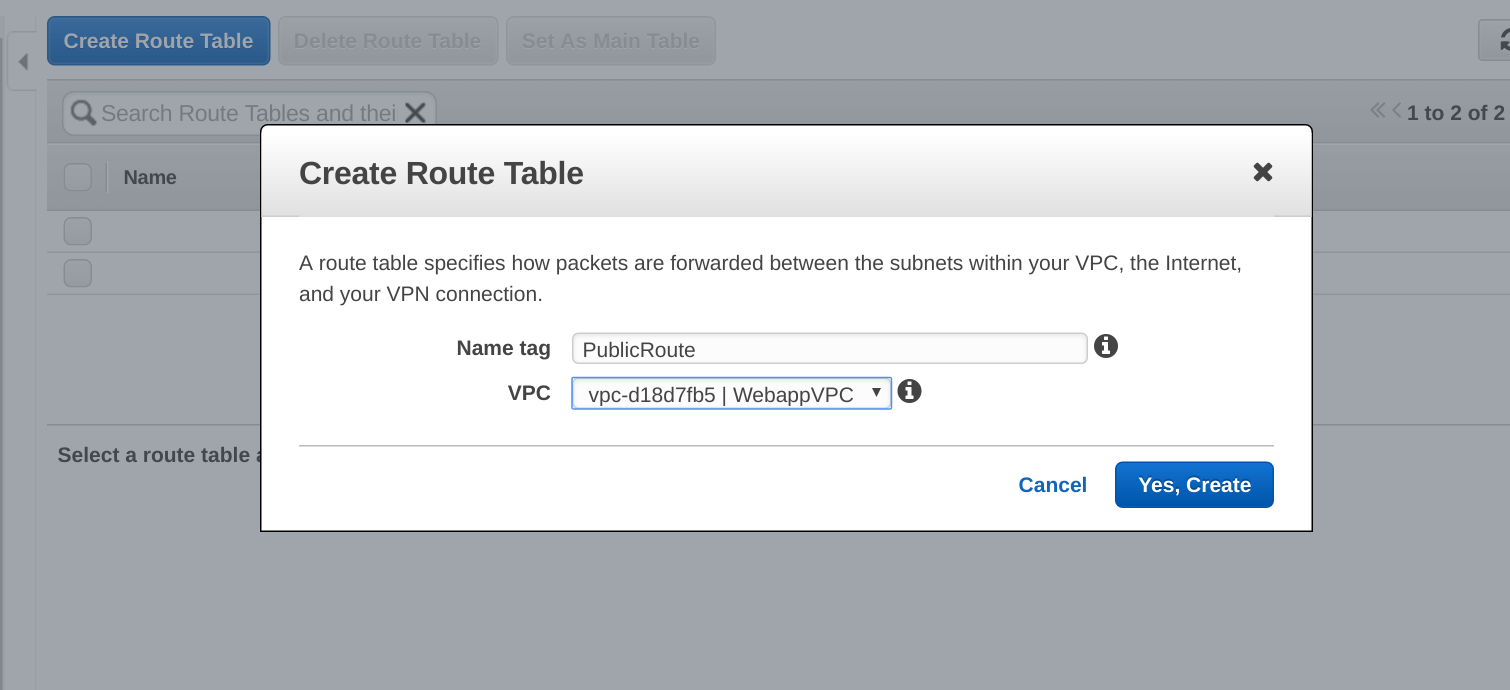 AWS VPC Route Table