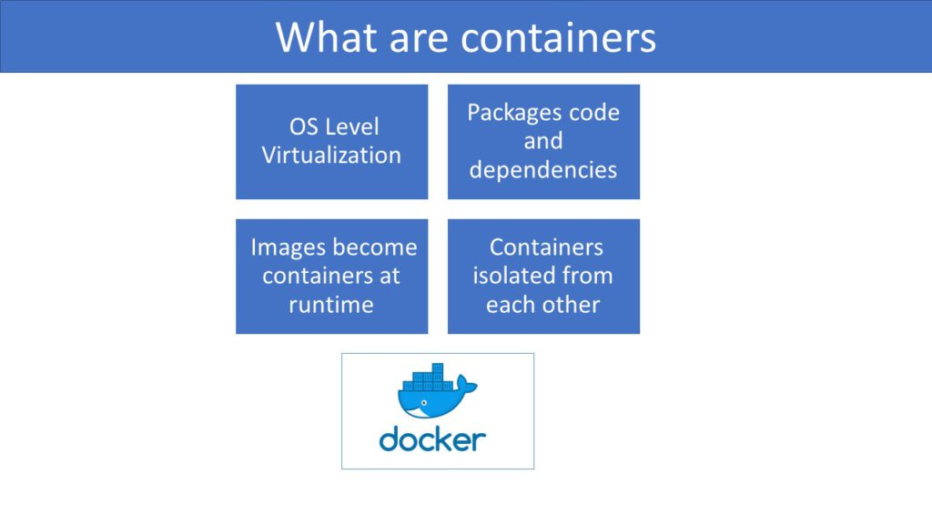 What are docker containers