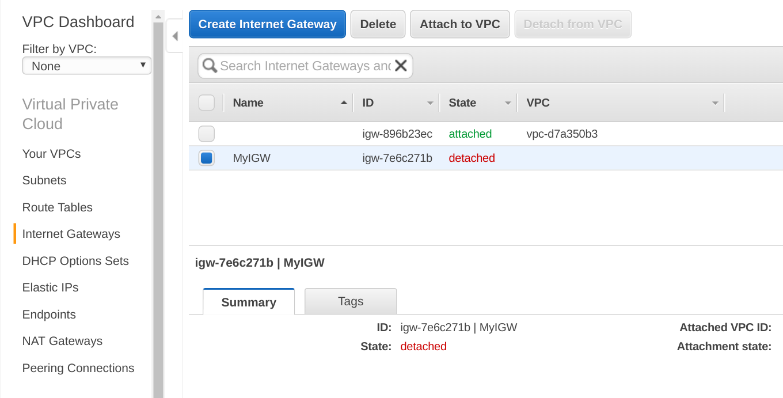 AWS VPC Gateway