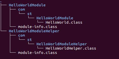Java 9 Modules